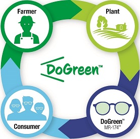 This image has an empty alt attribute; its file name is DoGreen_Website04.jpg