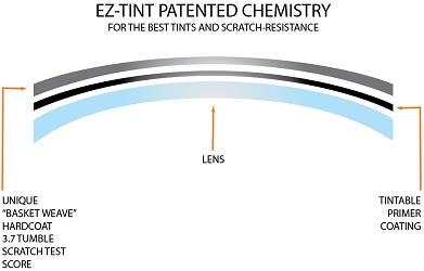 Website_EZTint_Chemistry.jpg